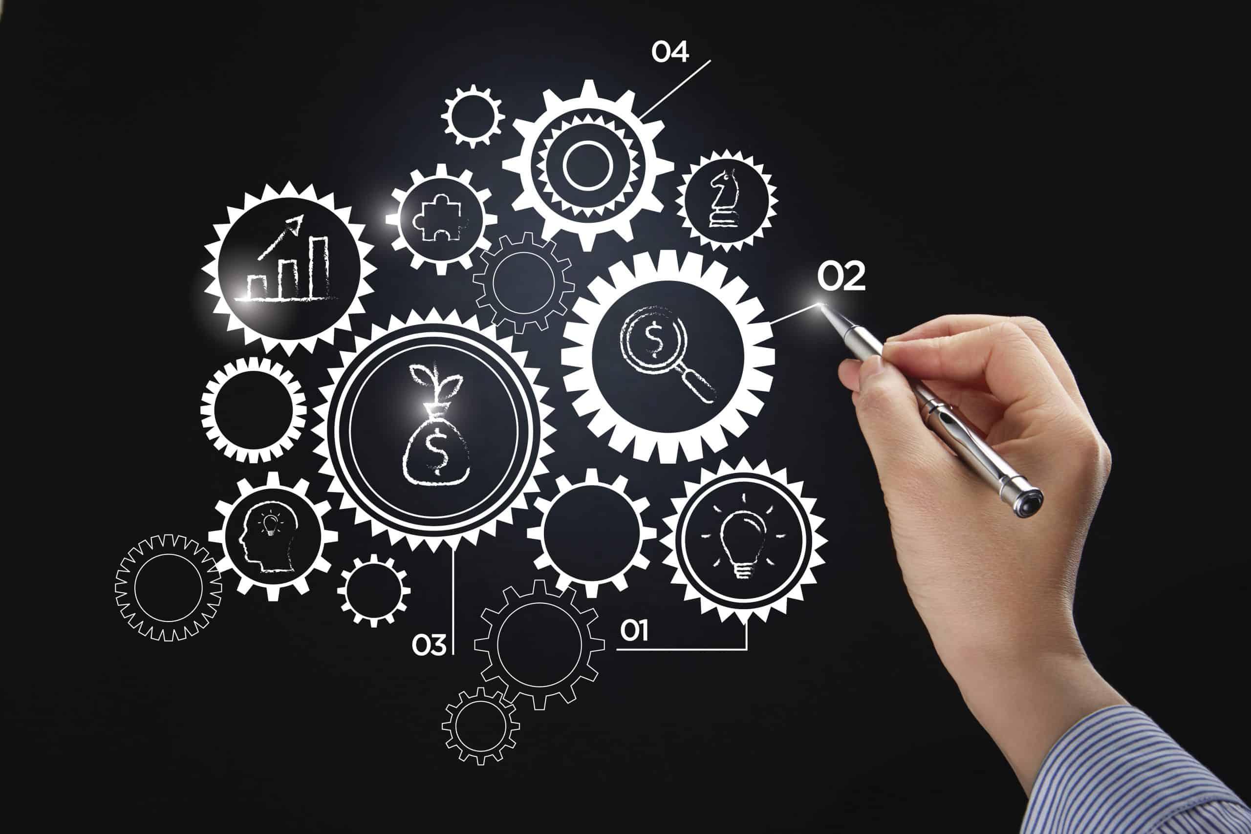 In de wereldwijde race om O&O-budgetten, moet een bedrijf innoveren om geen marktaandeel te verliezen