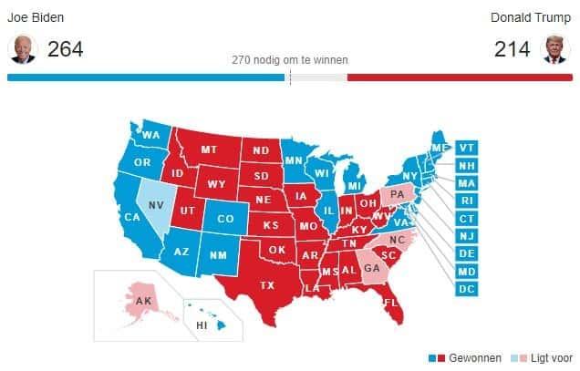 Impact van de Amerikaanse verkiezingen op de internationale betrekkingen en opkomende markten