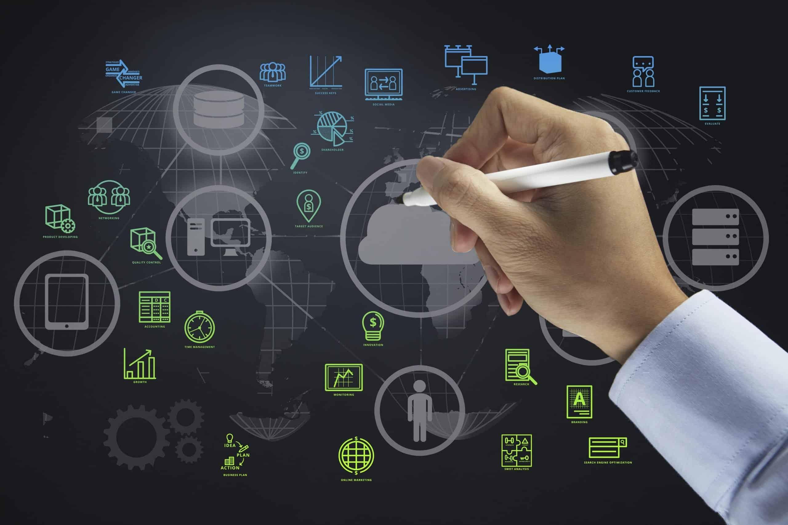 Beleggen in technologie: Top 5 trends